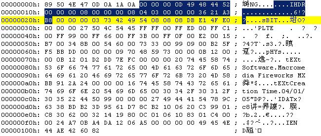 png文件结构分析之一(了解png文件存储格式)